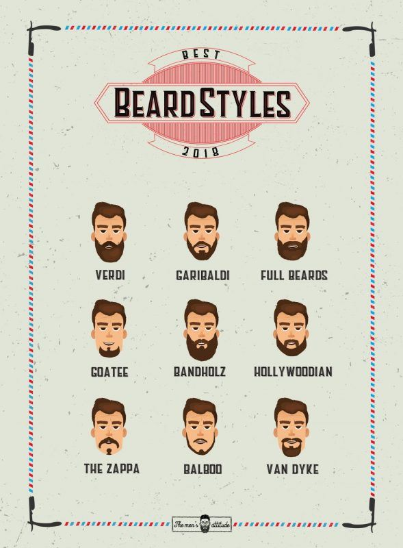 Best beard styles 2018