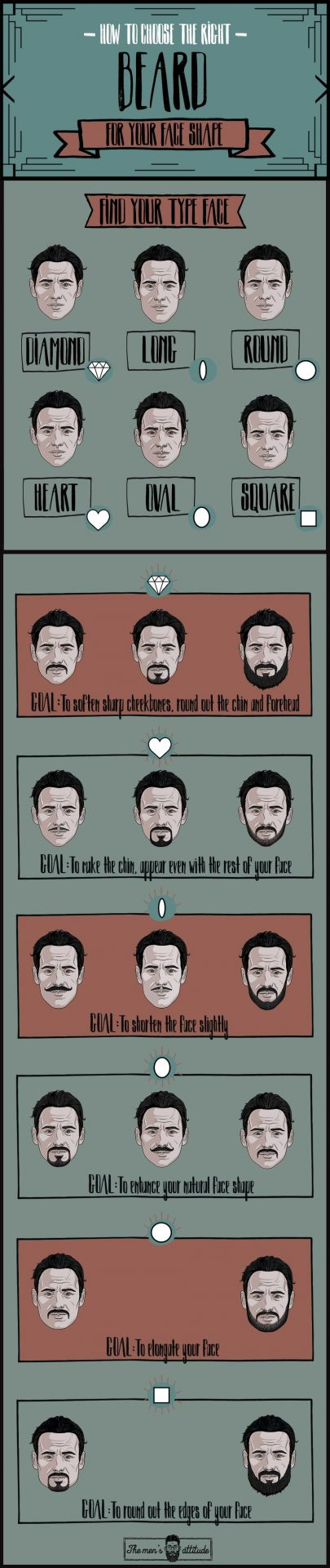 Find The Best Beard Style For Your Face Shape The Men S Attitude